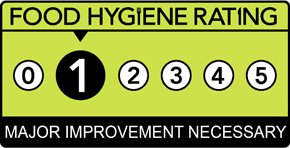 Food Hygiene Rating is: 1